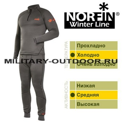 Термобельё Norfin Winter Line Grey